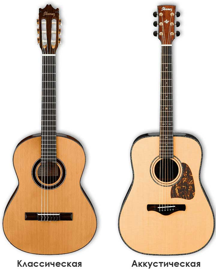 Сравнение классической и акустической гитары
