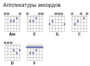 Аппликатура аккордов Чиж - фантом - легкая версия фото
