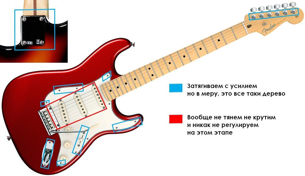 Места для затягивание болтов на гитаре