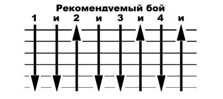 Фрезеровка МДФ - Фрезерование - Форум мебельщиков 37