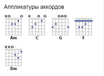 akkordy-kukushka-applikatura-foto