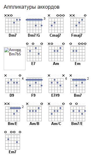 applikatura-akkordov-gari-mur