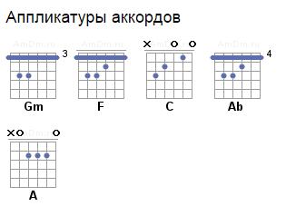 deep-purple-smoke-on-the-water-applikatury-akkordov