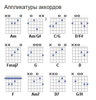 led-zeppelin-stairway-to-heaven-applikatura-akkordov