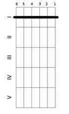 Схематичное изображение баррэ чертой